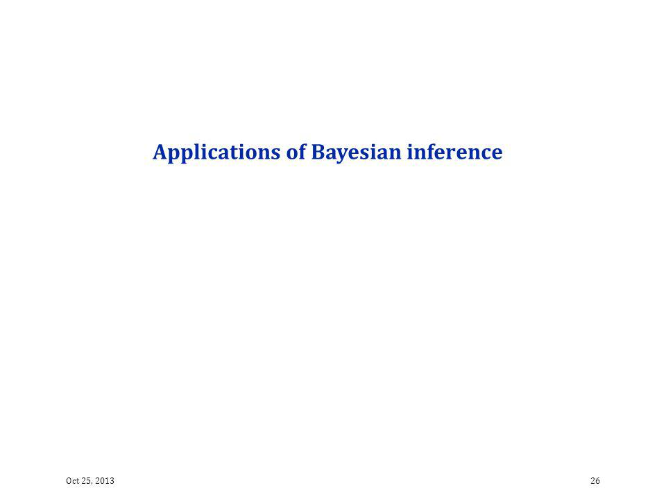 Applications of Bayesian inference