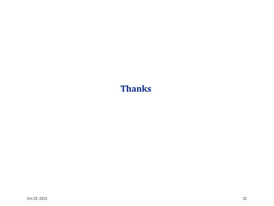 Thanks Oct 25, 2013