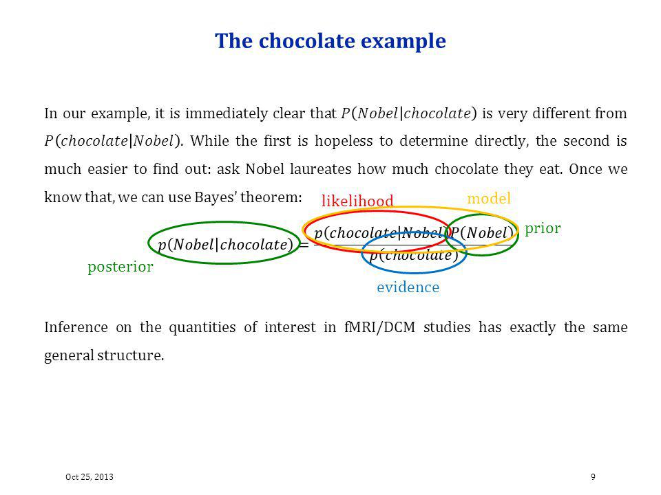 The chocolate example model likelihood prior posterior evidence