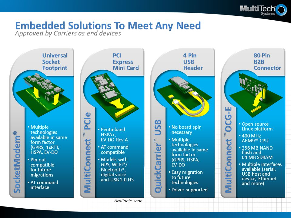 Embedded Solutions To Meet Any Need Approved by Carriers as end devices