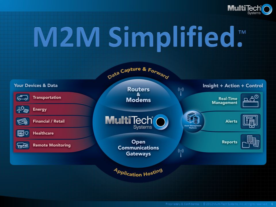 M2M Simplified. ™ Proprietary & Confidential | © 2012 Multi-Tech Systems, Inc.