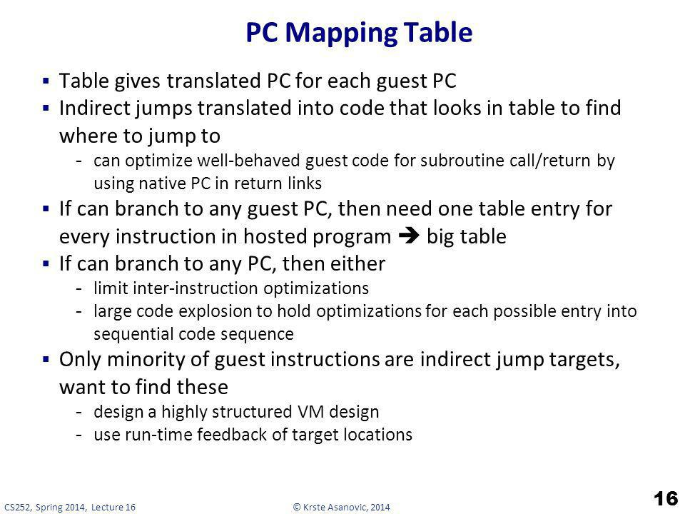 PC Mapping Table Table gives translated PC for each guest PC