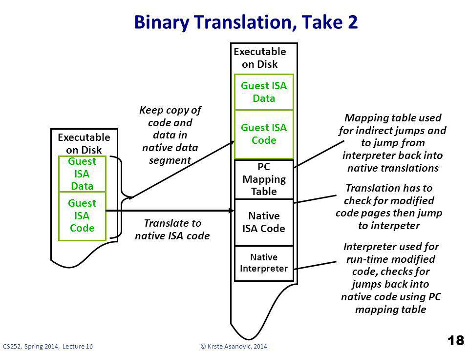 Binary Translation, Take 2