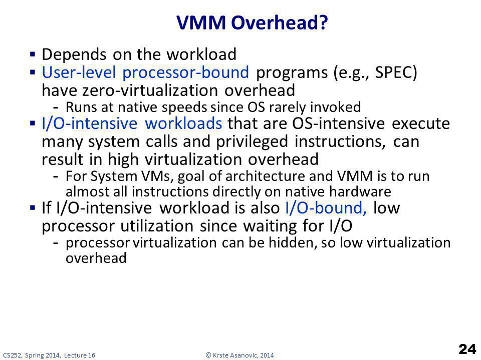 VMM Overhead Depends on the workload
