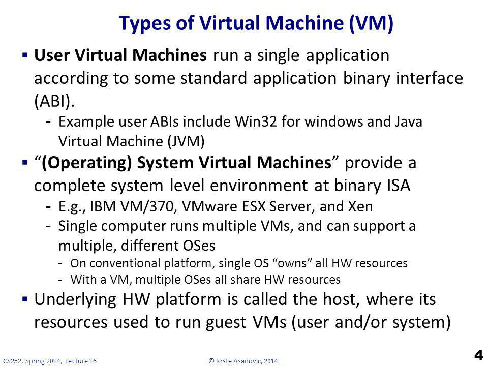Types of Virtual Machine (VM)