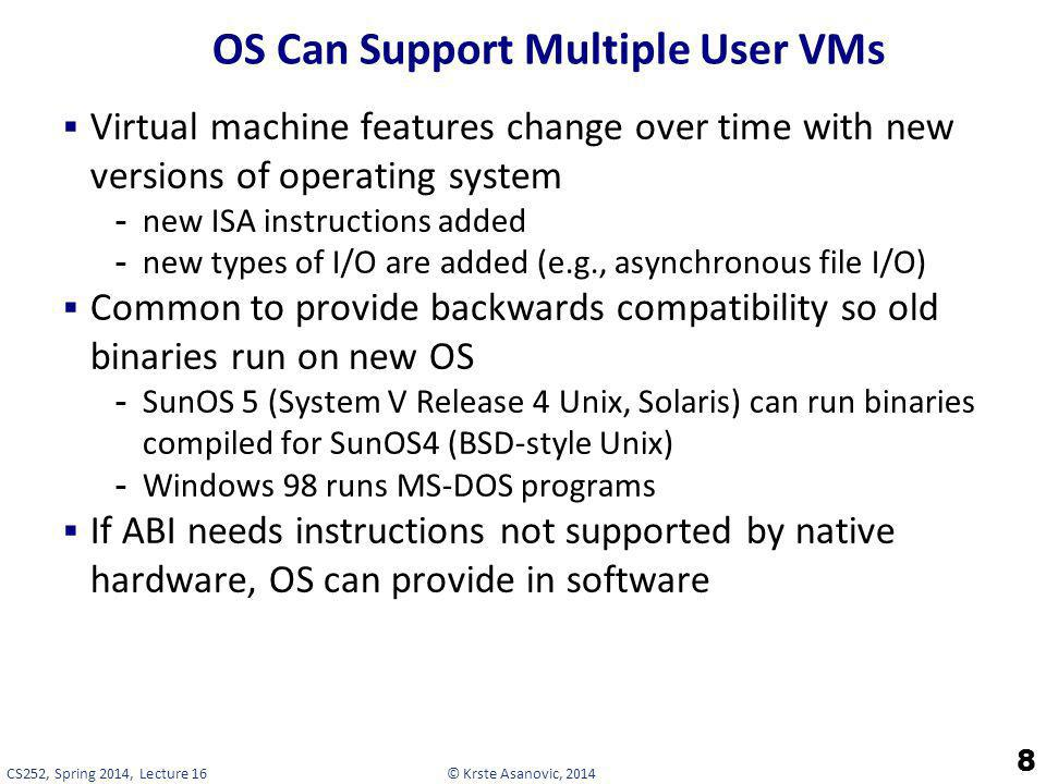 OS Can Support Multiple User VMs