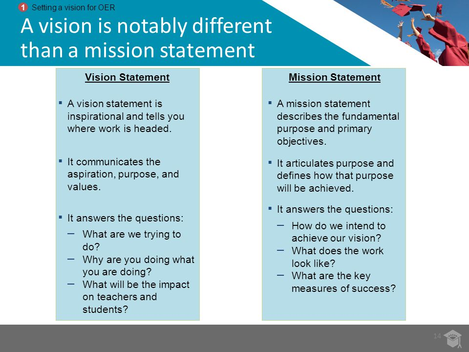 A vision is notably different than a mission statement