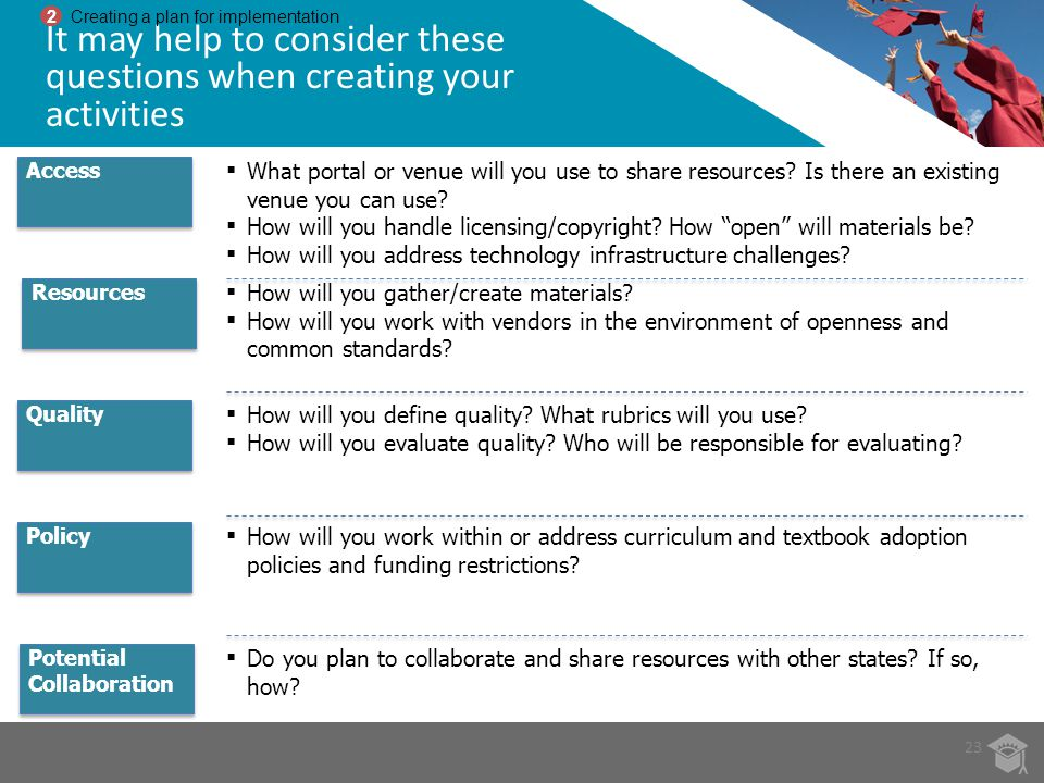 It may help to consider these questions when creating your activities