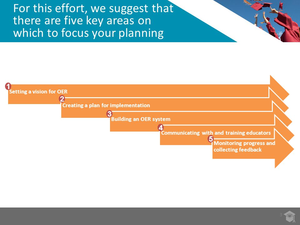 For this effort, we suggest that there are five key areas on which to focus your planning