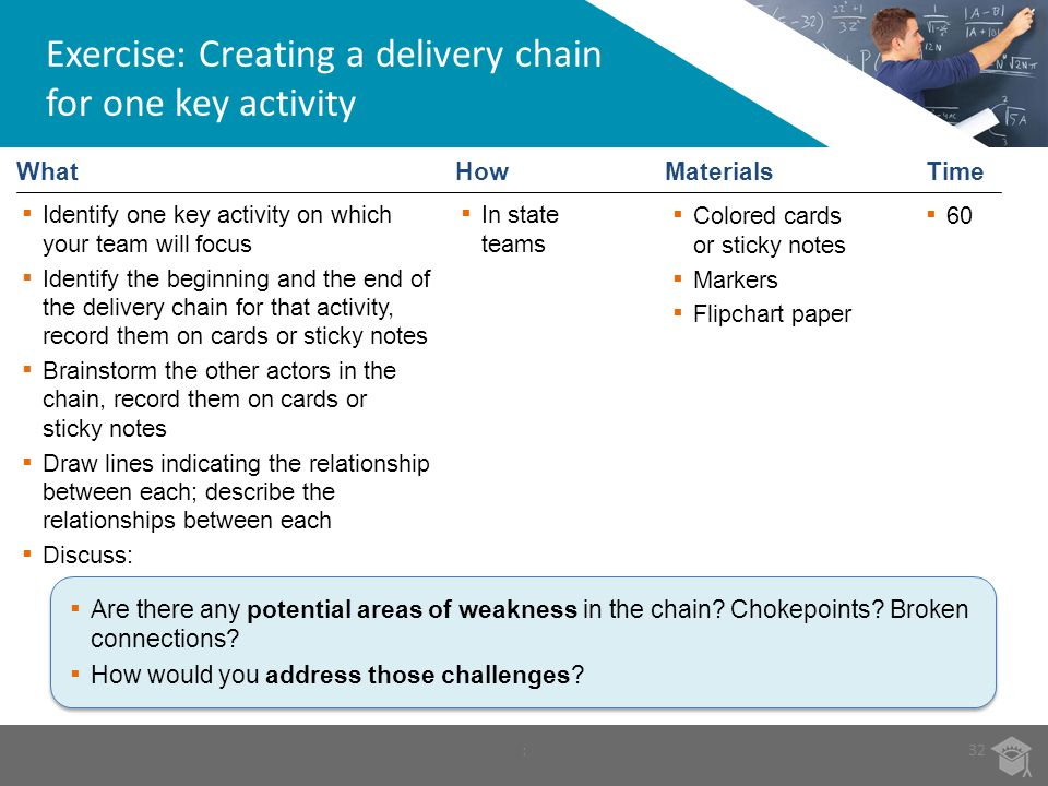 Exercise: Creating a delivery chain for one key activity