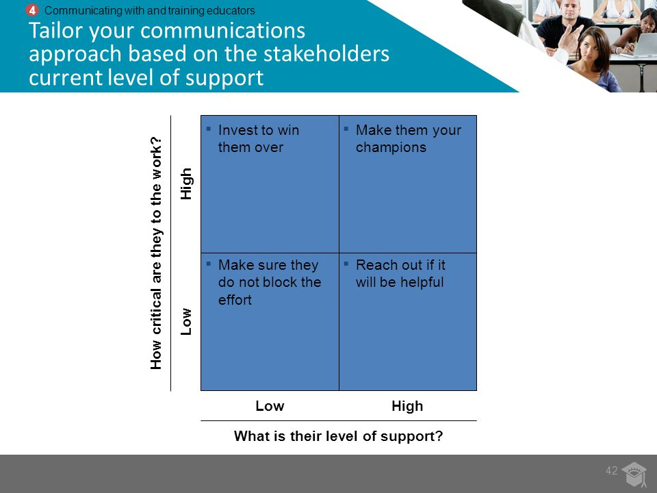4 Communicating with and training educators. Tailor your communications approach based on the stakeholders current level of support.