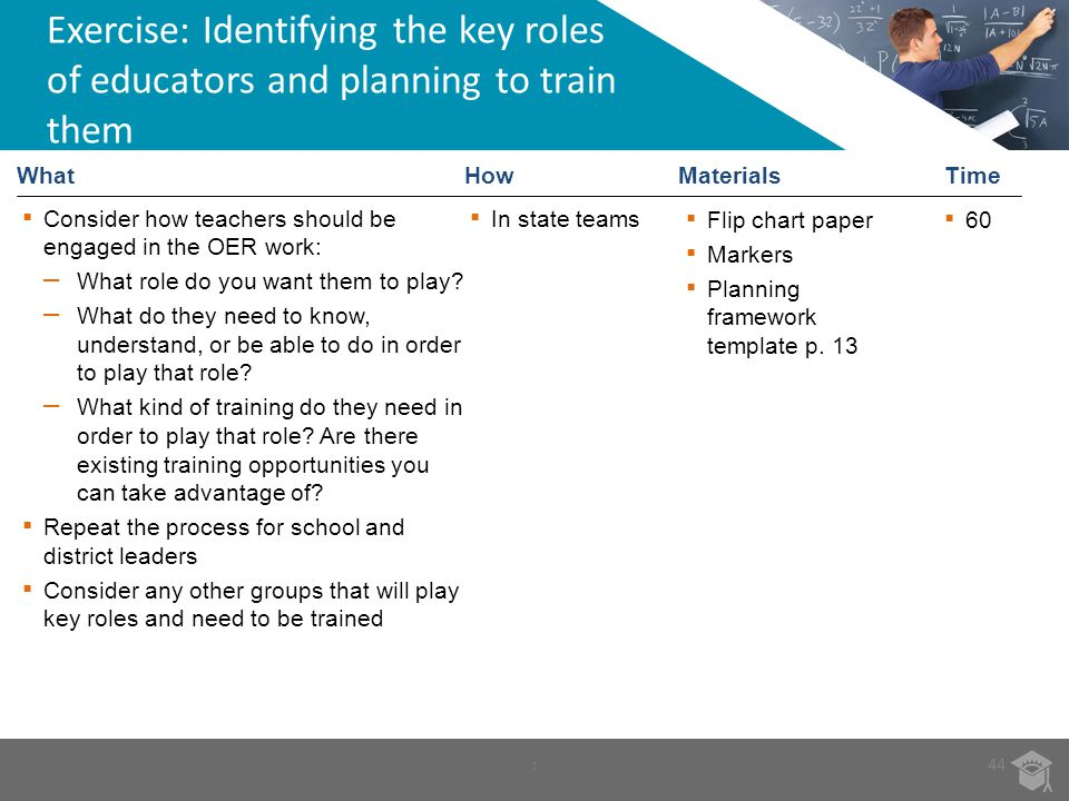 Exercise: Identifying the key roles of educators and planning to train them