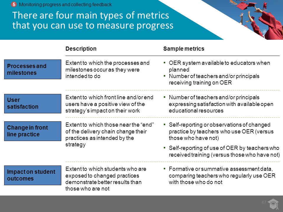 5 Monitoring progress and collecting feedback. There are four main types of metrics that you can use to measure progress.