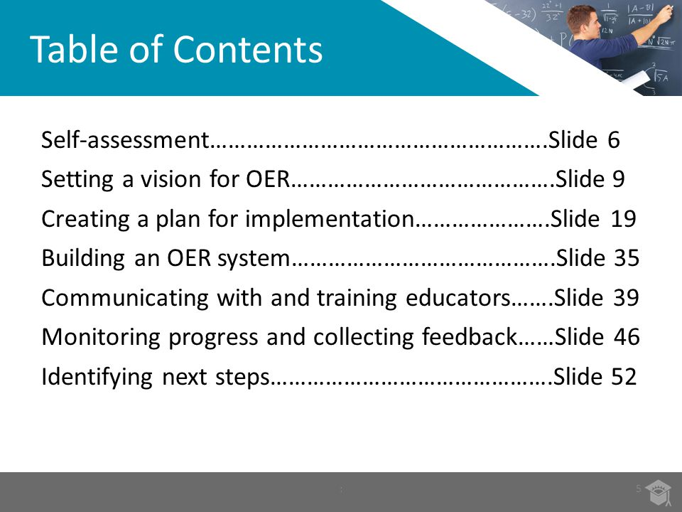 Table of Contents Self-assessment……………………………………………….Slide 6