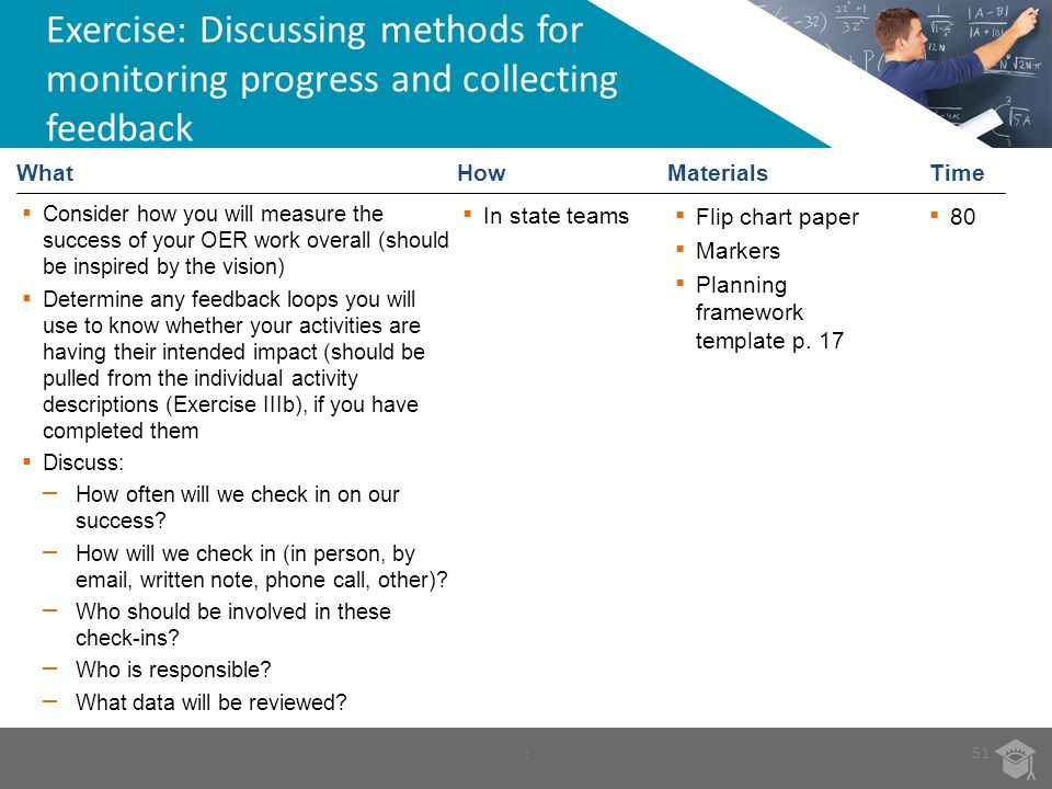Exercise: Discussing methods for monitoring progress and collecting feedback