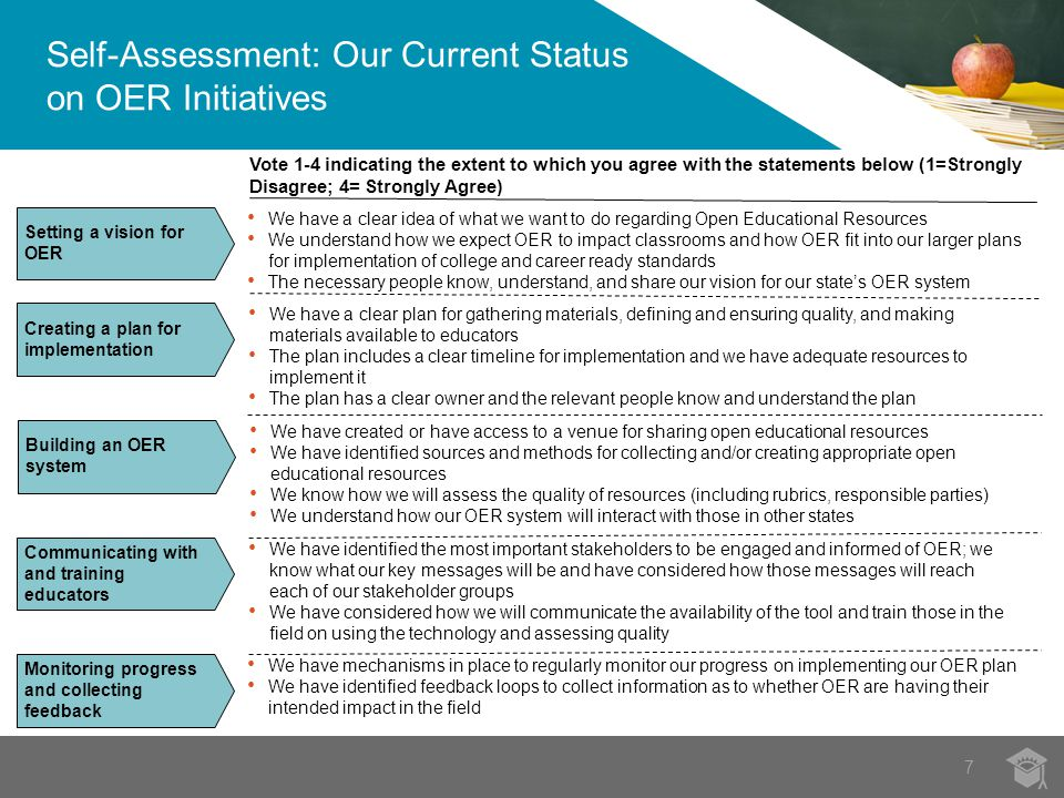 Self-Assessment: Our Current Status on OER Initiatives