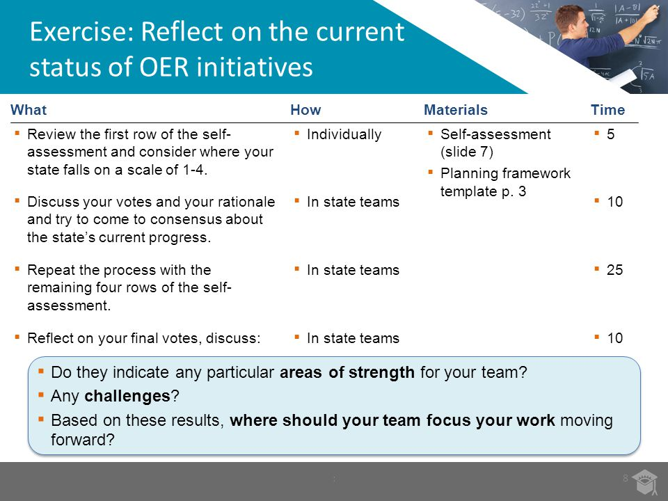 Exercise: Reflect on the current status of OER initiatives