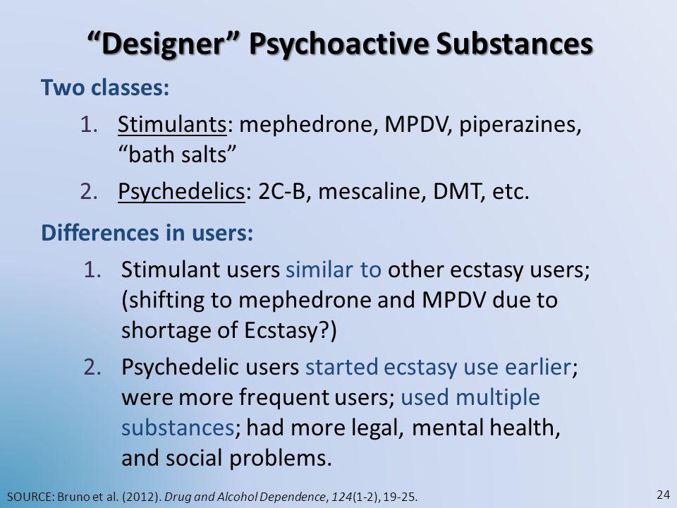 Designer Psychoactive Substances