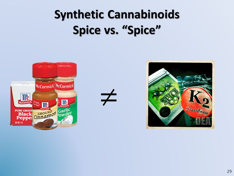 Synthetic Cannabinoids Spice vs. Spice