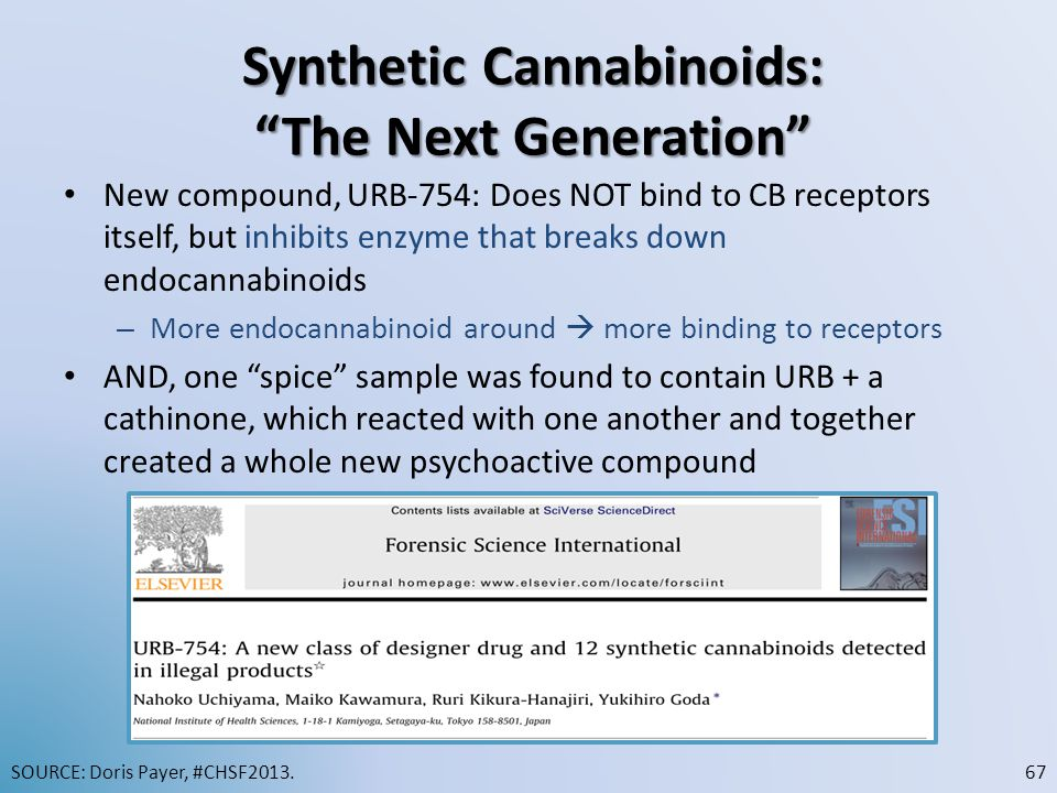 Synthetic Cannabinoids: The Next Generation