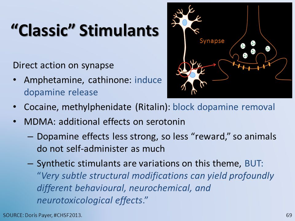 Classic Stimulants Direct action on synapse