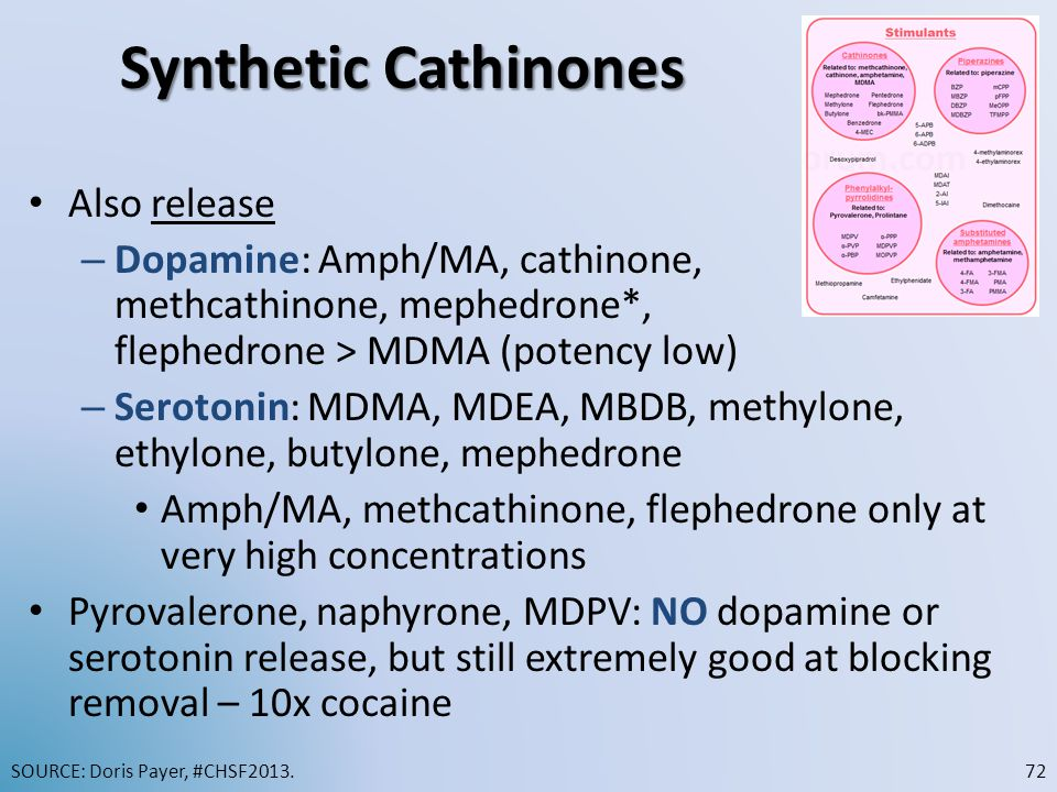 Synthetic Cathinones Also release