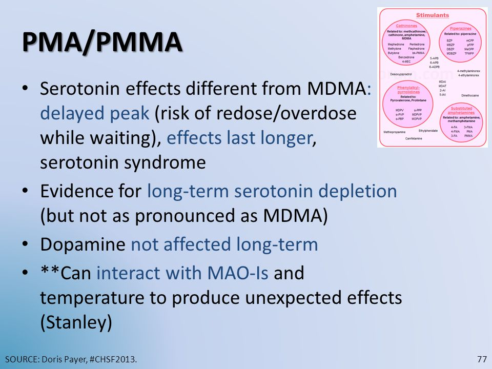PMA/PMMA Serotonin effects different from MDMA: delayed peak (risk of redose/overdose while waiting), effects last longer, serotonin syndrome.