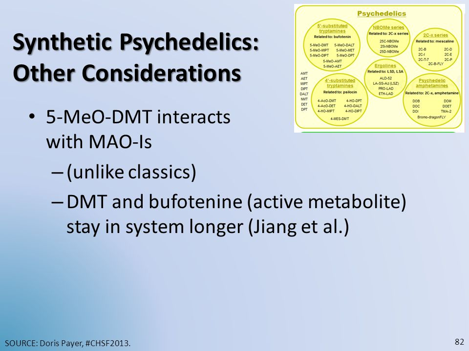 Synthetic Psychedelics: Other Considerations