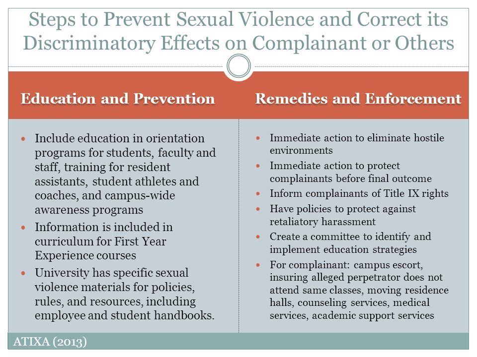 Steps to Prevent Sexual Violence and Correct its Discriminatory Effects on Complainant or Others
