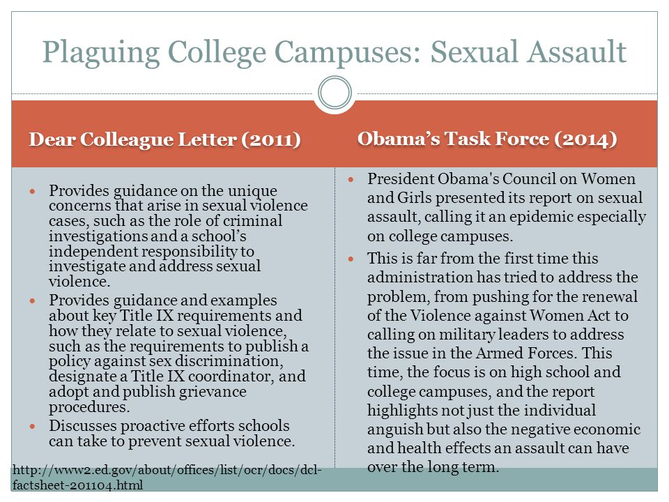 Plaguing College Campuses: Sexual Assault