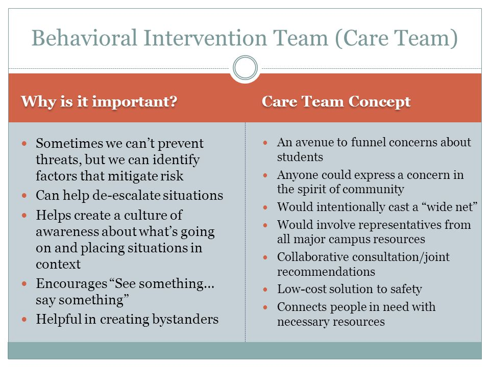 Behavioral Intervention Team (Care Team)