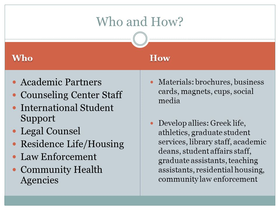 Who and How Academic Partners Counseling Center Staff
