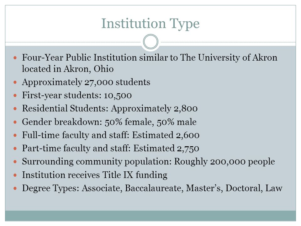 Institution Type Four-Year Public Institution similar to The University of Akron located in Akron, Ohio.