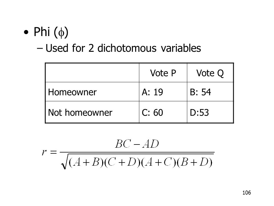 Phi (f) Used for 2 dichotomous variables Vote P Vote Q Homeowner A: 19