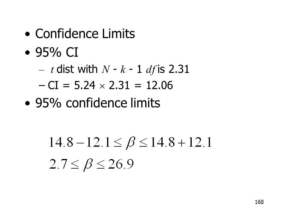 Confidence Limits 95% CI 95% confidence limits