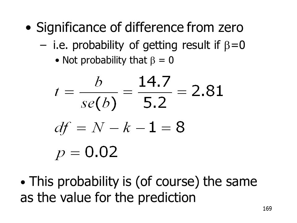 Significance of difference from zero