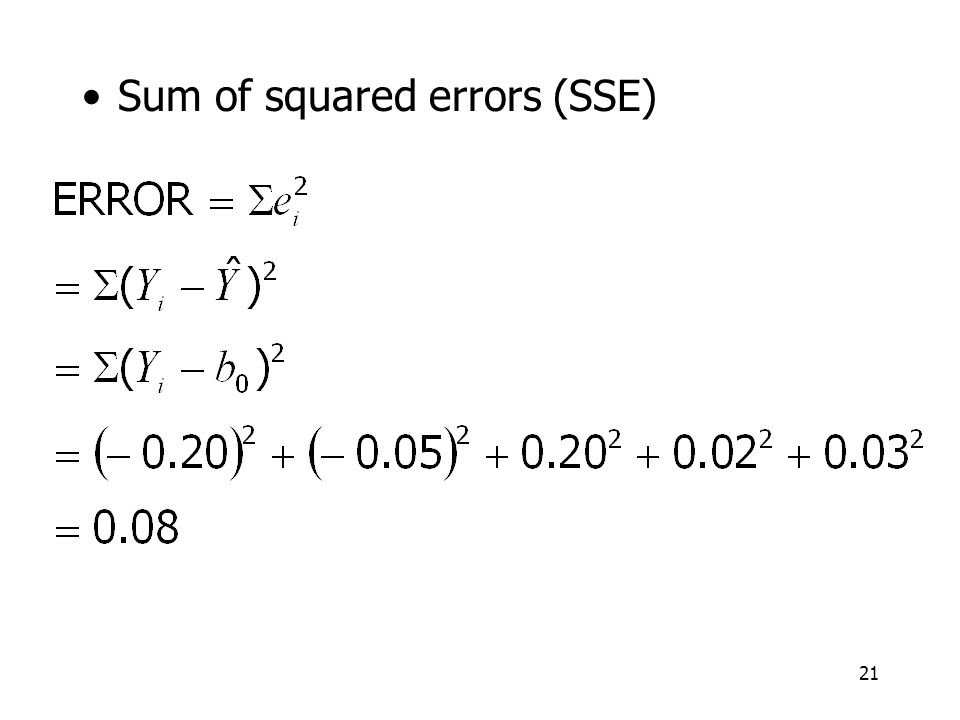 Sum of squared errors (SSE)