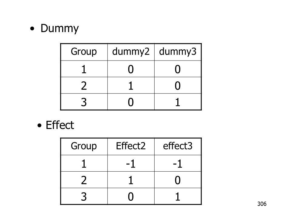 Dummy Group dummy2 dummy3 1 2 3 Effect Group Effect2 effect3 1 -1 2 3