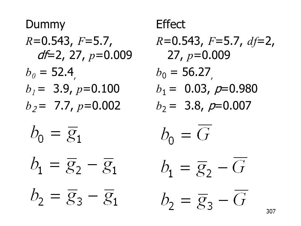 Dummy R=0.543, F=5.7, df=2, 27, p=0.009. b0 = 52.4, b1 = 3.9, p=0.100. b2 = 7.7, p=0.002. Effect.
