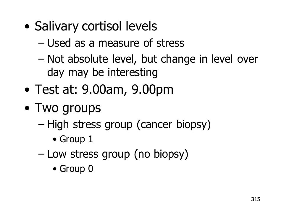 Salivary cortisol levels