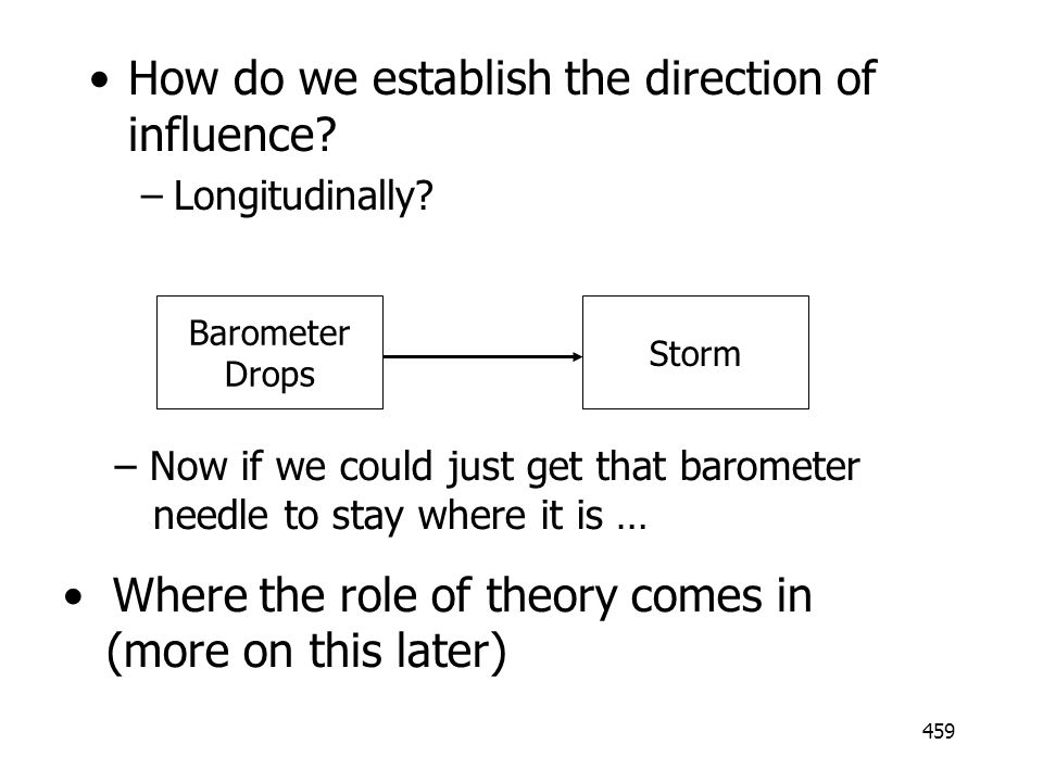 How do we establish the direction of influence