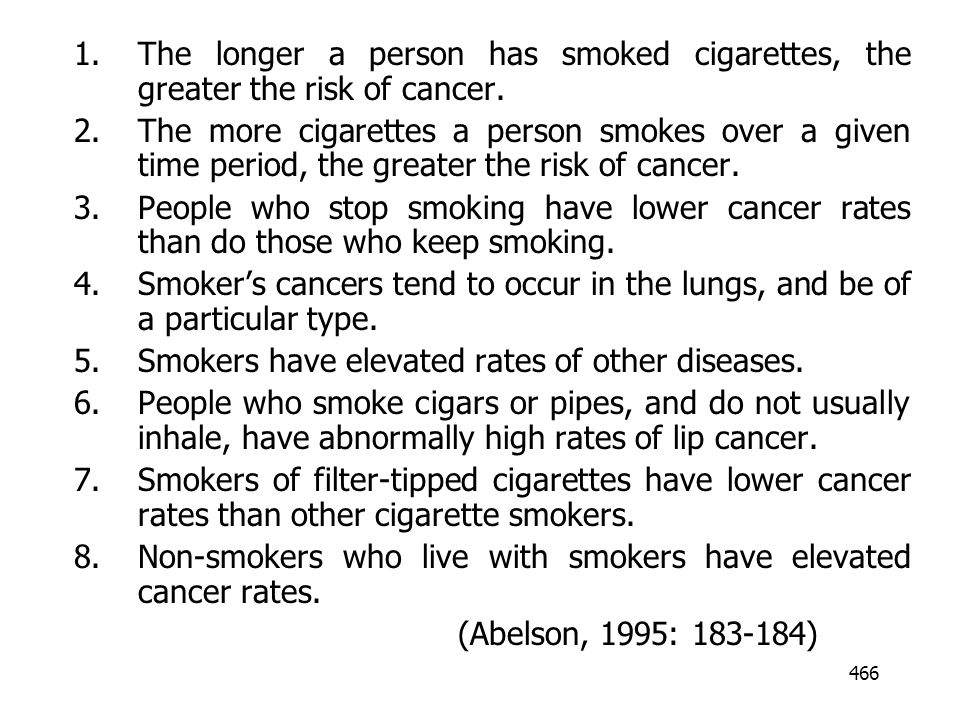 The longer a person has smoked cigarettes, the greater the risk of cancer.