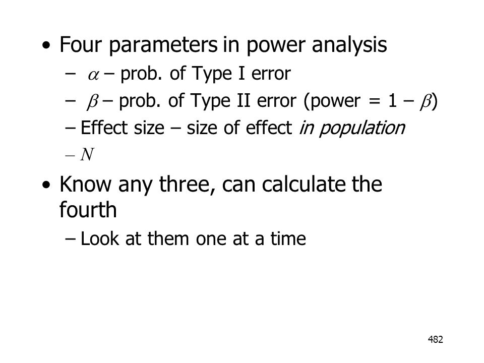 Four parameters in power analysis