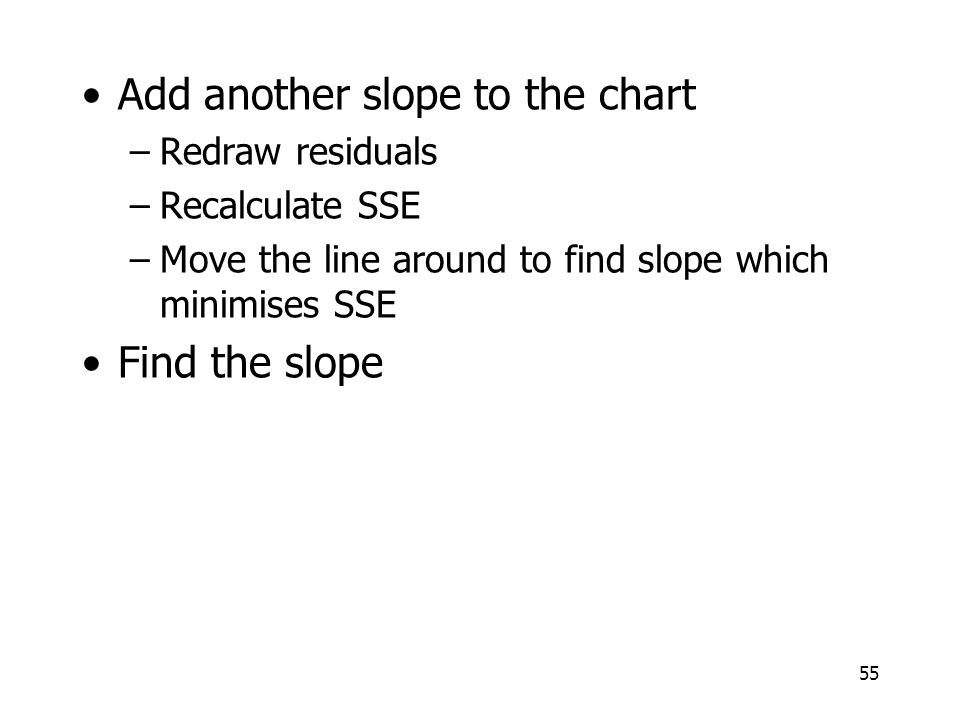 Add another slope to the chart