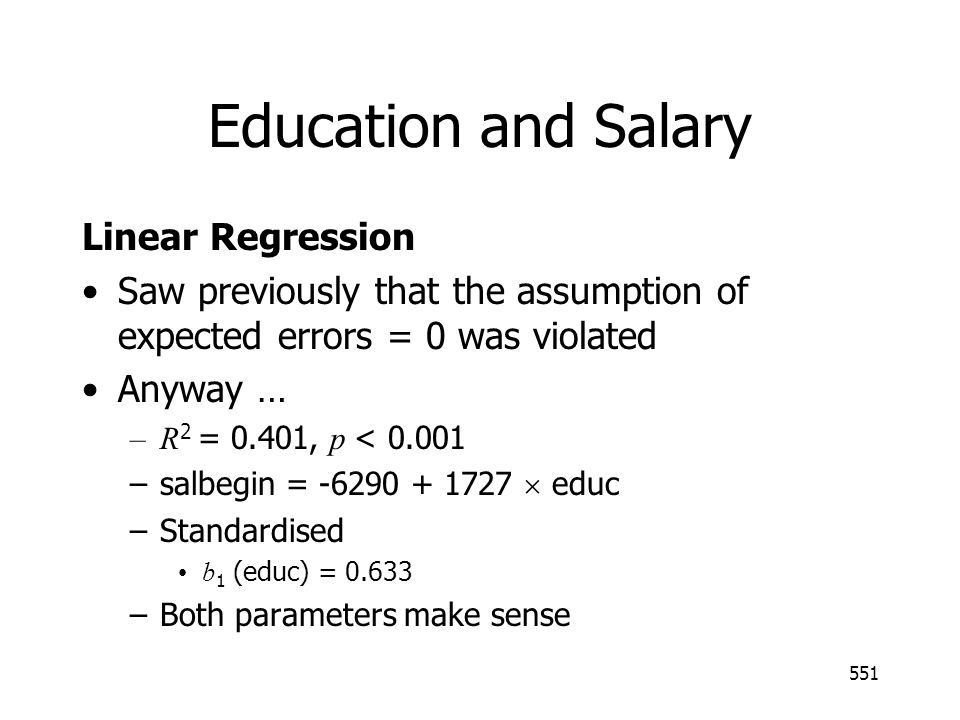 Education and Salary Linear Regression