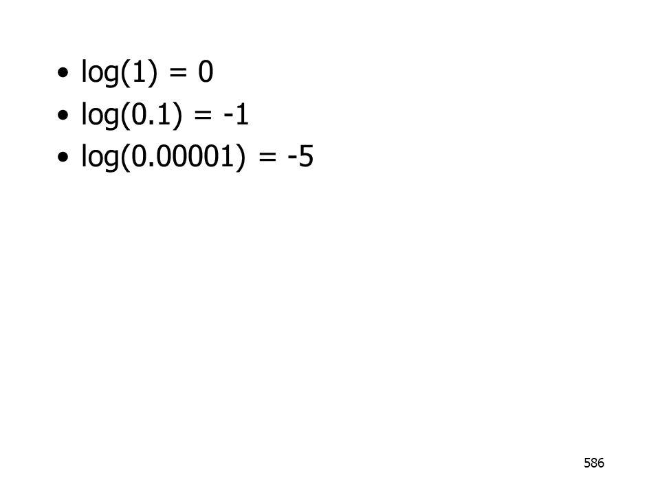 log(1) = 0 log(0.1) = -1 log(0.00001) = -5