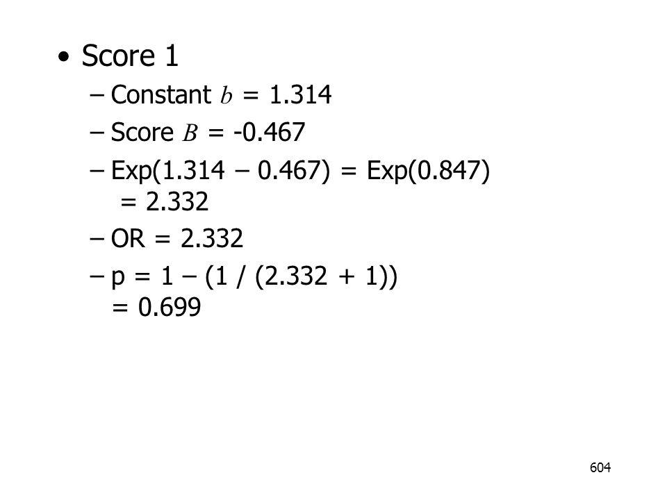 Score 1 Constant b = 1.314 Score B = -0.467