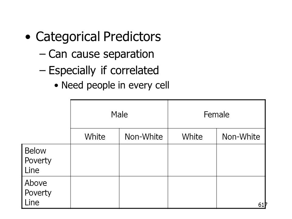 Categorical Predictors