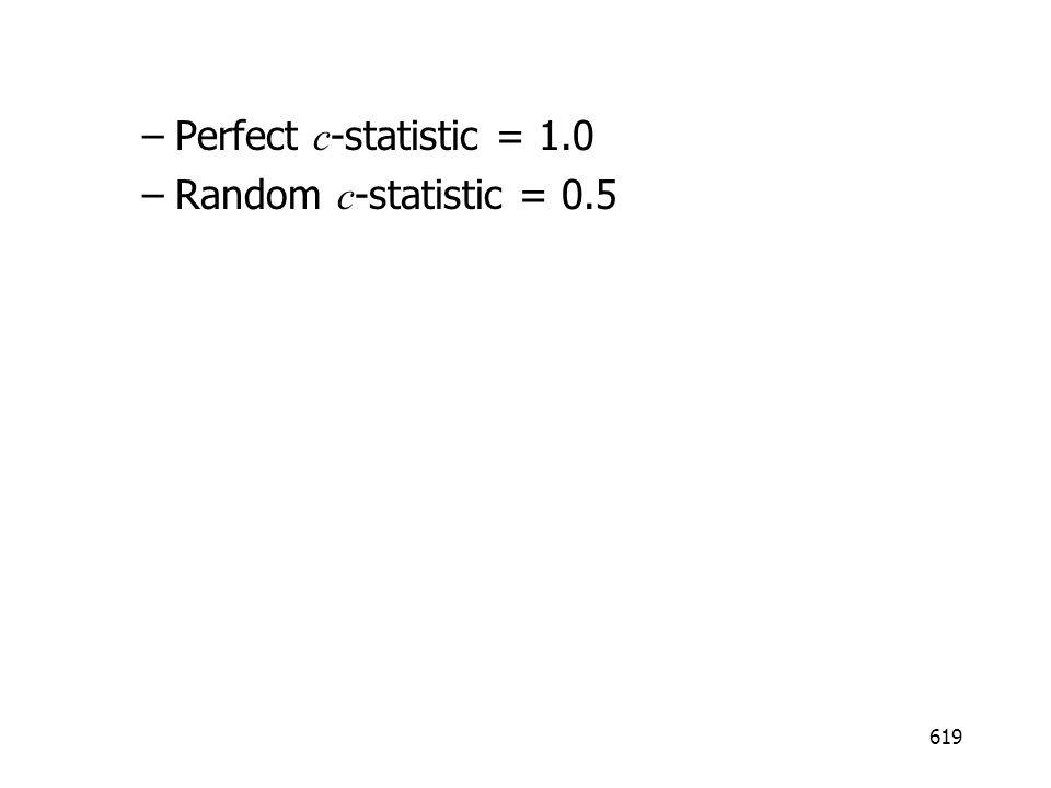 Perfect c-statistic = 1.0 Random c-statistic = 0.5