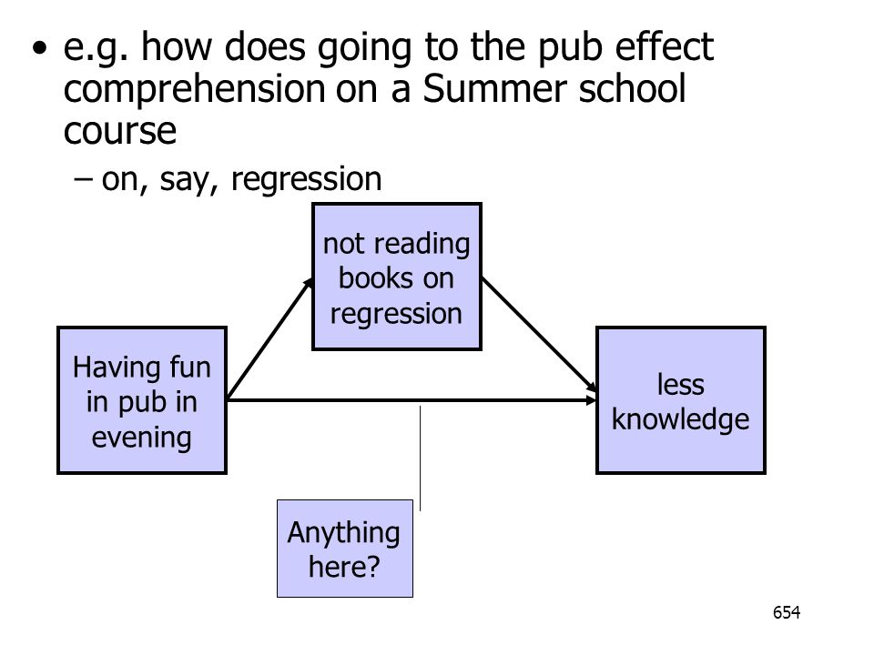 e.g. how does going to the pub effect comprehension on a Summer school course